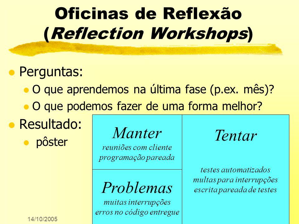 14/10/2005 Copyleft Fabio Kon & Alfredo Goldman 15 / 69 Oficinas de Reflexão (Reflection Workshops) l Perguntas: l O que aprendemos na última fase (p.