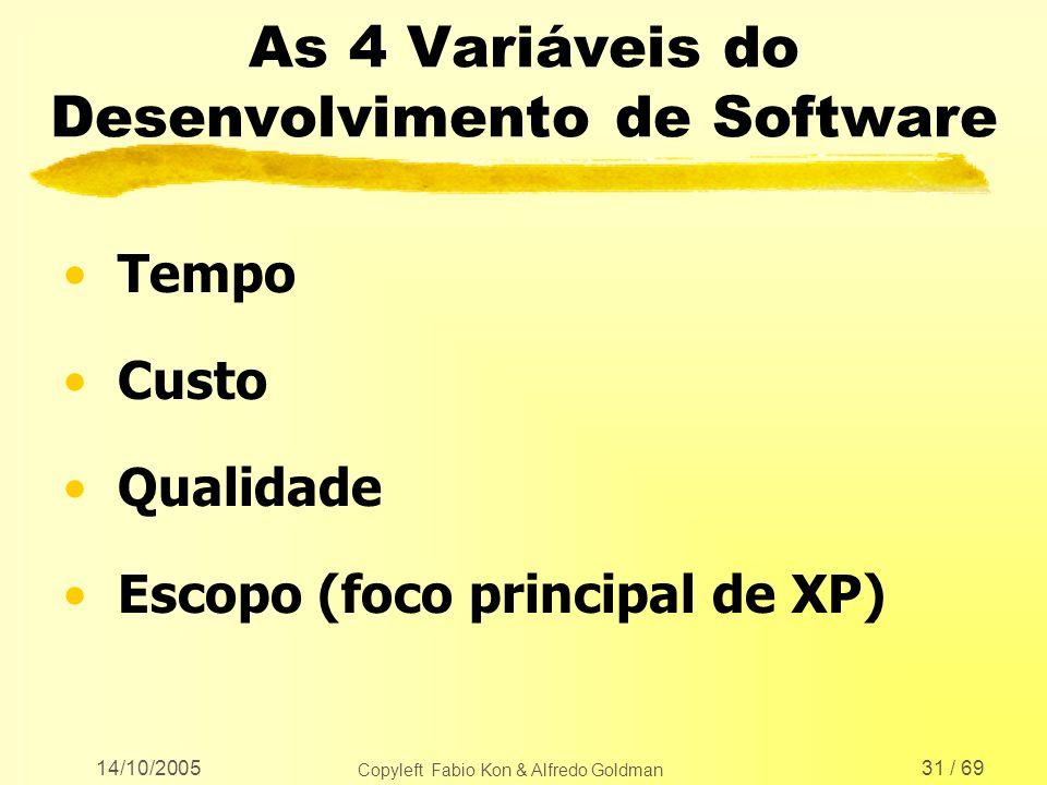 14/10/2005 Copyleft Fabio Kon & Alfredo Goldman 31 / 69 As 4 Variáveis do Desenvolvimento de Software Tempo Custo Qualidade Escopo (foco principal de