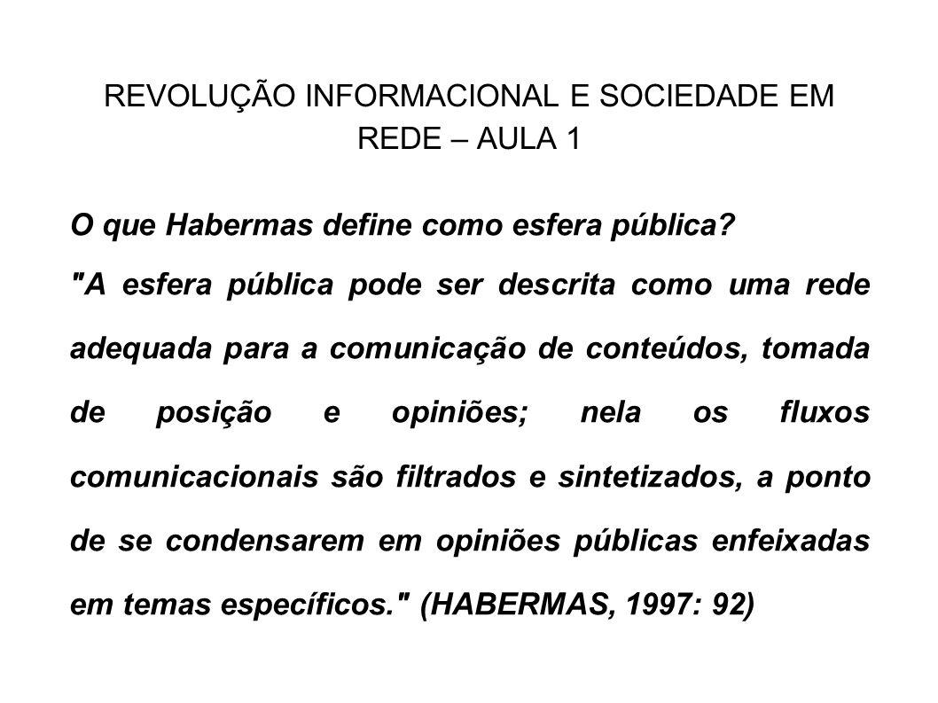 REVOLUÇÃO INFORMACIONAL E SOCIEDADE EM REDE – AULA 1 O que Habermas define como esfera pública?
