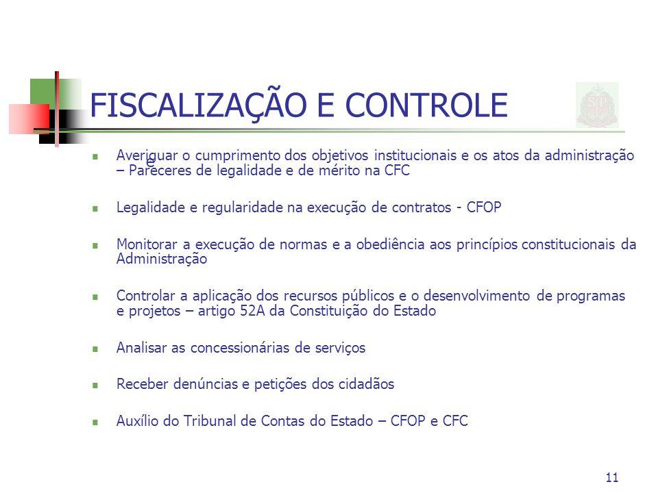 11 FISCALIZAÇÃO E CONTROLE Averiguar o cumprimento dos objetivos institucionais e os atos da administração – Pareceres de legalidade e de mérito na CF
