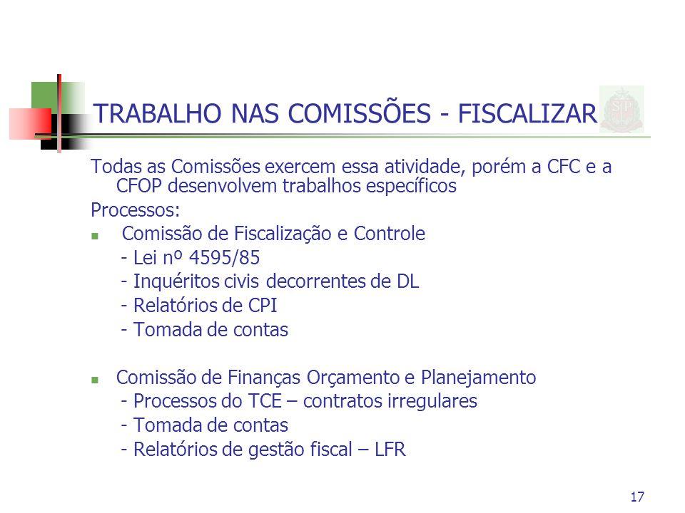 TRABALHO NAS COMISSÕES - FISCALIZAR Todas as Comissões exercem essa atividade, porém a CFC e a CFOP desenvolvem trabalhos específicos Processos: Comis