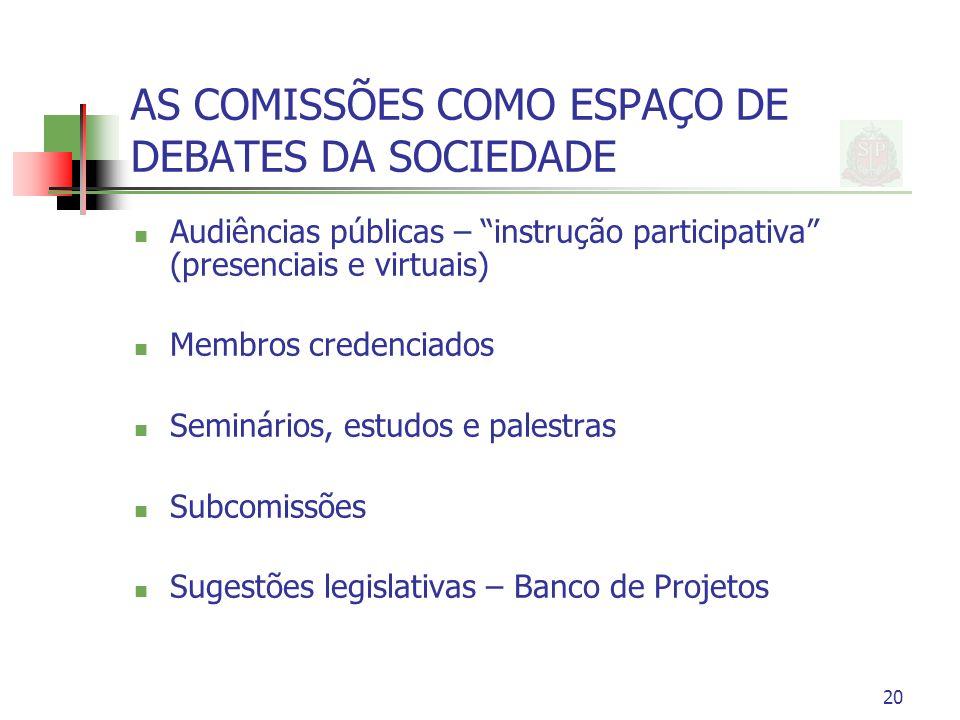 20 AS COMISSÕES COMO ESPAÇO DE DEBATES DA SOCIEDADE Audiências públicas – instrução participativa (presenciais e virtuais) Membros credenciados Seminá