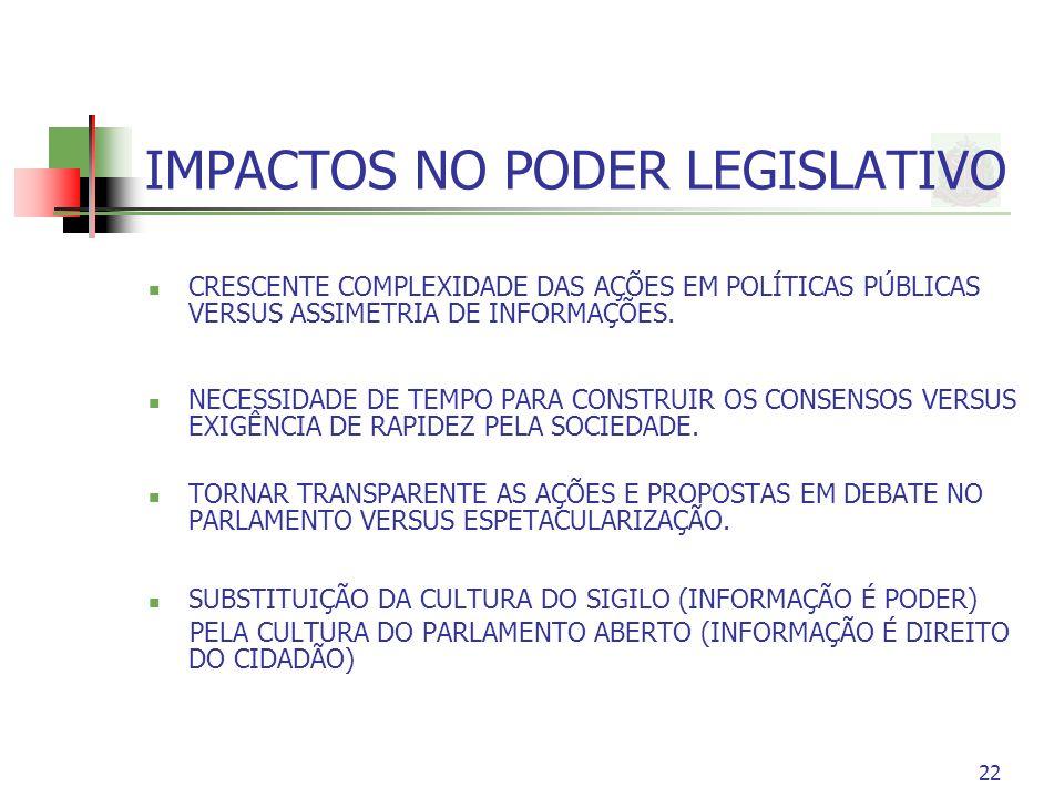 IMPACTOS NO PODER LEGISLATIVO CRESCENTE COMPLEXIDADE DAS AÇÕES EM POLÍTICAS PÚBLICAS VERSUS ASSIMETRIA DE INFORMAÇÕES. NECESSIDADE DE TEMPO PARA CONST