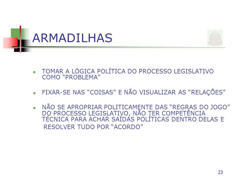ARMADILHAS TOMAR A LÓGICA POLÍTICA DO PROCESSO LEGISLATIVO COMO PROBLEMA FIXAR-SE NAS COISAS E NÃO VISUALIZAR AS RELAÇÕES NÃO SE APROPRIAR POLITICAMEN