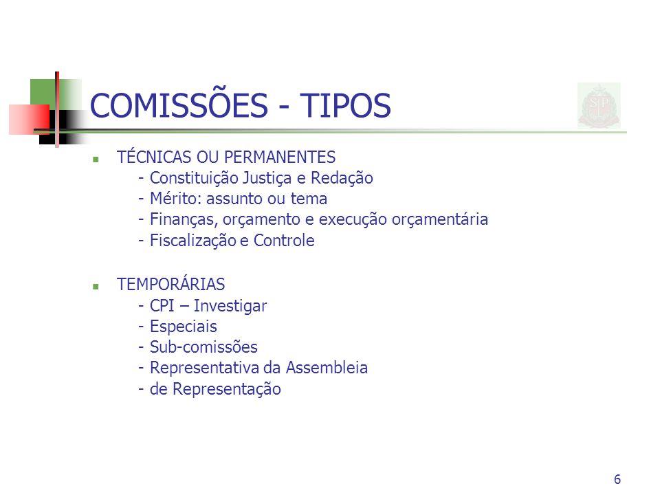 TRABALHO NAS COMISSÕES - FISCALIZAR Todas as Comissões exercem essa atividade, porém a CFC e a CFOP desenvolvem trabalhos específicos Processos: Comissão de Fiscalização e Controle - Lei nº 4595/85 - Inquéritos civis decorrentes de DL - Relatórios de CPI - Tomada de contas Comissão de Finanças Orçamento e Planejamento - Processos do TCE – contratos irregulares - Tomada de contas - Relatórios de gestão fiscal – LFR 17