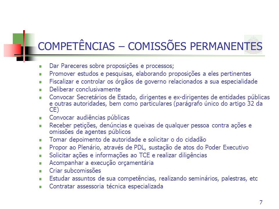 COMPETÊNCIAS – COMISSÕES PERMANENTES Dar Pareceres sobre proposições e processos; Promover estudos e pesquisas, elaborando proposições a eles pertinen
