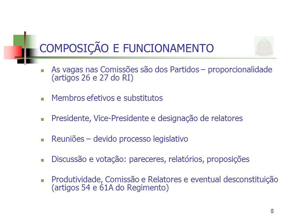 COMPOSIÇÃO E FUNCIONAMENTO As vagas nas Comissões são dos Partidos – proporcionalidade (artigos 26 e 27 do RI) Membros efetivos e substitutos Presiden