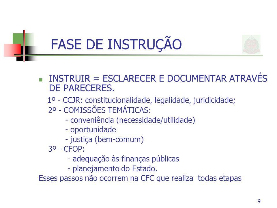 9 FASE DE INSTRUÇÃO INSTRUIR = ESCLARECER E DOCUMENTAR ATRAVÉS DE PARECERES. 1º - CCJR: constitucionalidade, legalidade, juridicidade; 2º - COMISSÕES