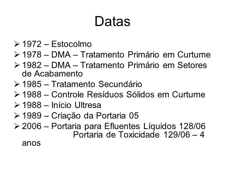 Datas 1972 – Estocolmo 1978 – DMA – Tratamento Primário em Curtume 1982 – DMA – Tratamento Primário em Setores de Acabamento 1985 – Tratamento Secundá