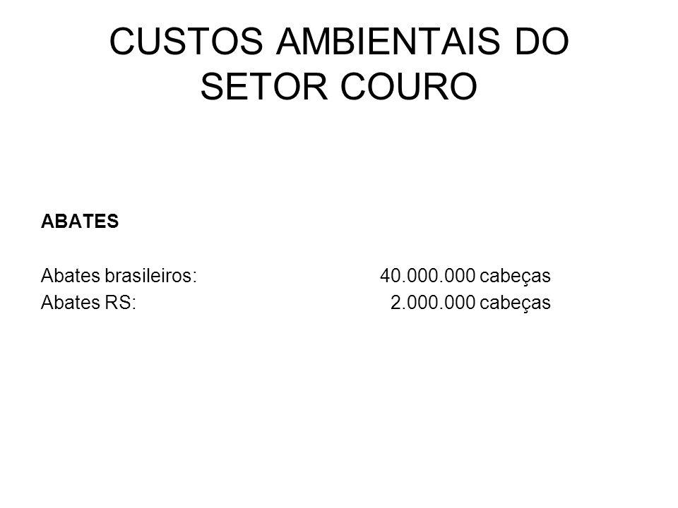 CUSTOS AMBIENTAIS DO SETOR COURO ABATES Abates brasileiros:40.000.000 cabeças Abates RS: 2.000.000 cabeças