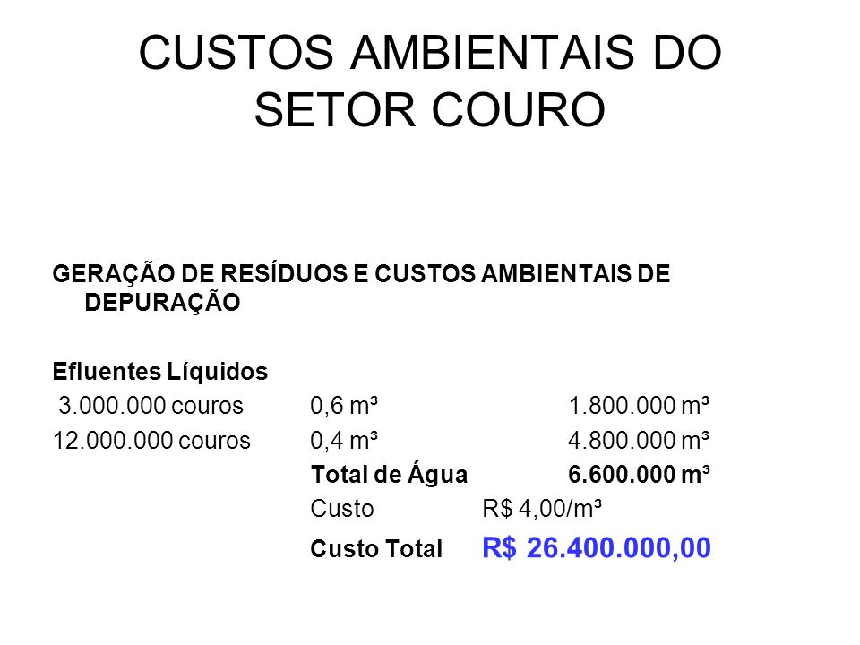 CUSTOS AMBIENTAIS DO SETOR COURO GERAÇÃO DE RESÍDUOS E CUSTOS AMBIENTAIS DE DEPURAÇÃO Resíduos Sólidos 3.000.000 couros3,06 kg aparas cruas 9.180 ton 2,12 kg carnaça 6.515 ton 8,50 kg Raspa Tripa25.500 ton 6,00 kg Lodo Caleiro40.995 ton com Destinação Agrícola