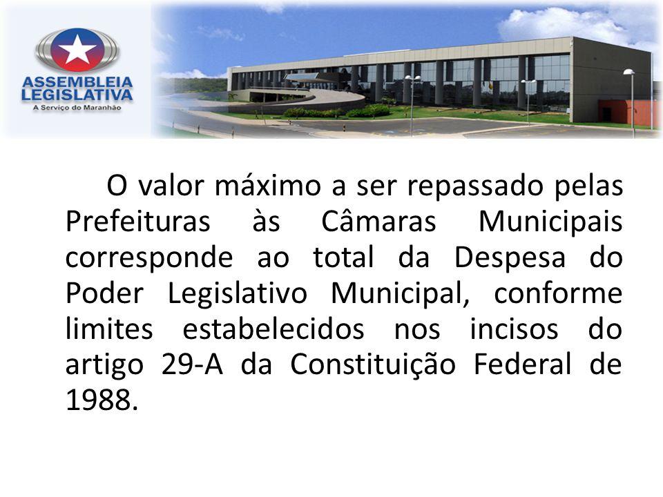 O valor máximo a ser repassado pelas Prefeituras às Câmaras Municipais corresponde ao total da Despesa do Poder Legislativo Municipal, conforme limite