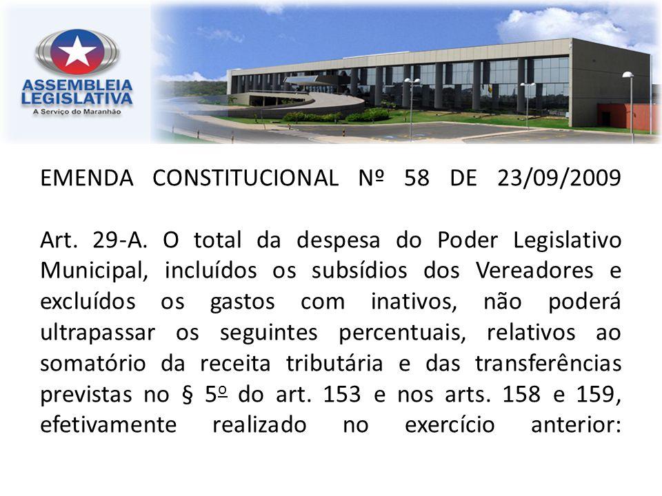 EMENDA CONSTITUCIONAL Nº 58 DE 23/09/2009 Art. 29-A. O total da despesa do Poder Legislativo Municipal, incluídos os subsídios dos Vereadores e excluí