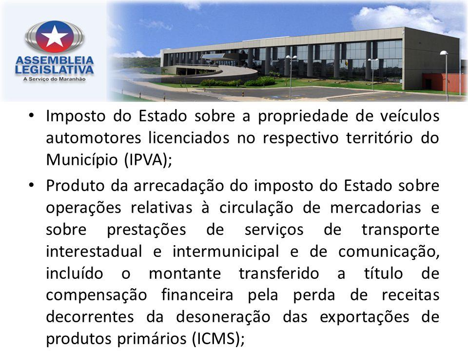 Imposto do Estado sobre a propriedade de veículos automotores licenciados no respectivo território do Município (IPVA); Produto da arrecadação do impo