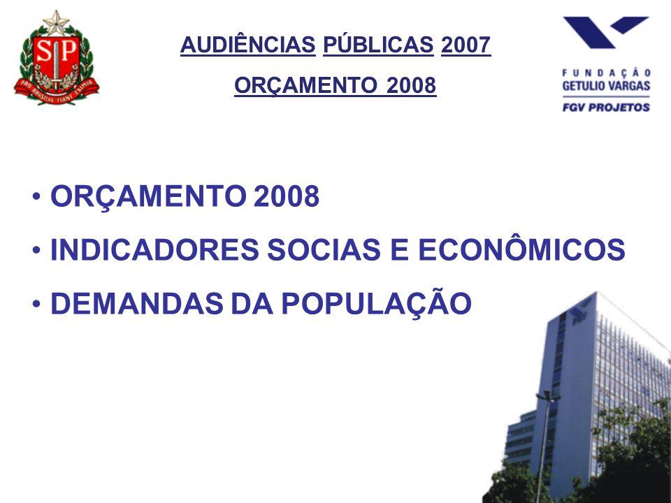 AUDIÊNCIAS PÚBLICAS 2007 ORÇAMENTO 2008 INDICADORES SOCIAS E ECONÔMICOS DEMANDAS DA POPULAÇÃO