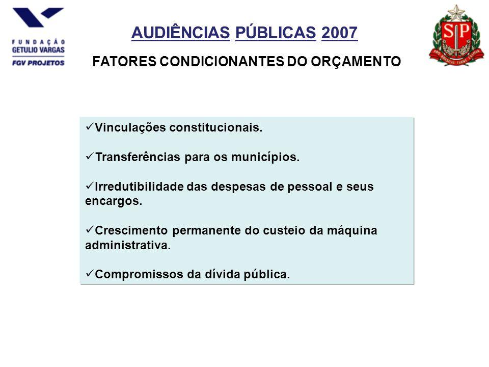AUDIÊNCIAS PÚBLICAS 2007 FATORES CONDICIONANTES DO ORÇAMENTO Vinculações constitucionais.