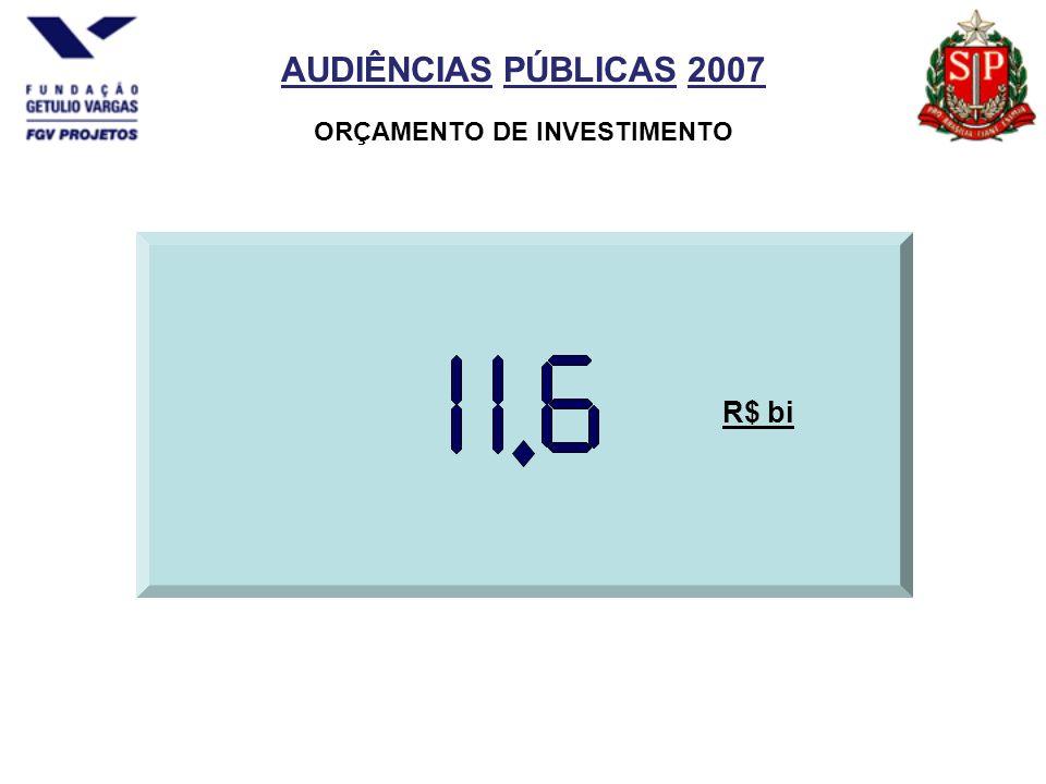 AUDIÊNCIAS PÚBLICAS 2007 R$ bi ORÇAMENTO DE INVESTIMENTO