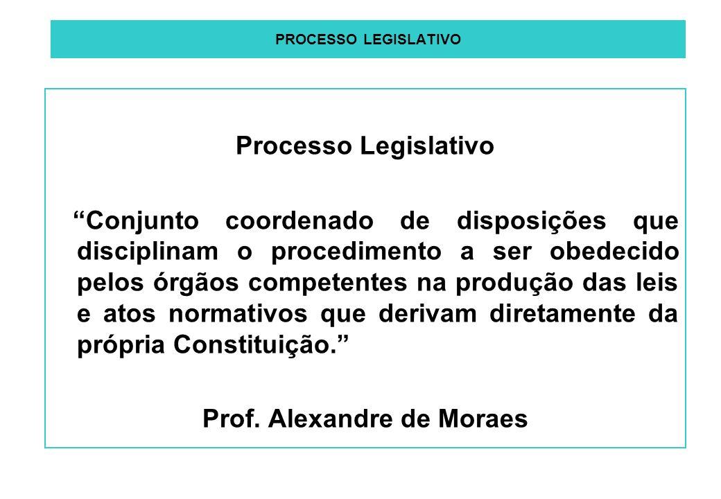 PROCESSO LEGISLATIVO Processo Legislativo Conjunto coordenado de disposições que disciplinam o procedimento a ser obedecido pelos órgãos competentes na produção das leis e atos normativos que derivam diretamente da própria Constituição.