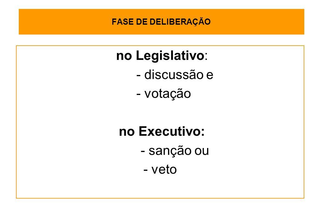 FASE DE DELIBERAÇÃO no Legislativo: - discussão e - votação no Executivo: - sanção ou - veto