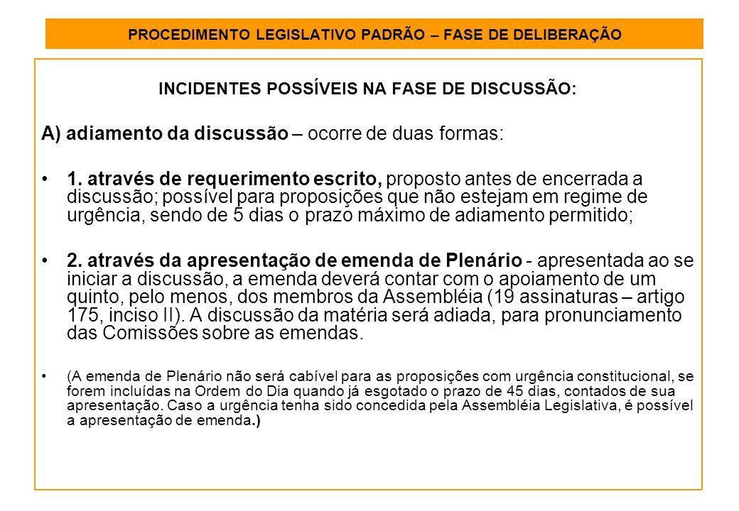 PROCEDIMENTO LEGISLATIVO PADRÃO – FASE DE DELIBERAÇÃO INCIDENTES POSSÍVEIS NA FASE DE DISCUSSÃO: A) adiamento da discussão – ocorre de duas formas: 1.