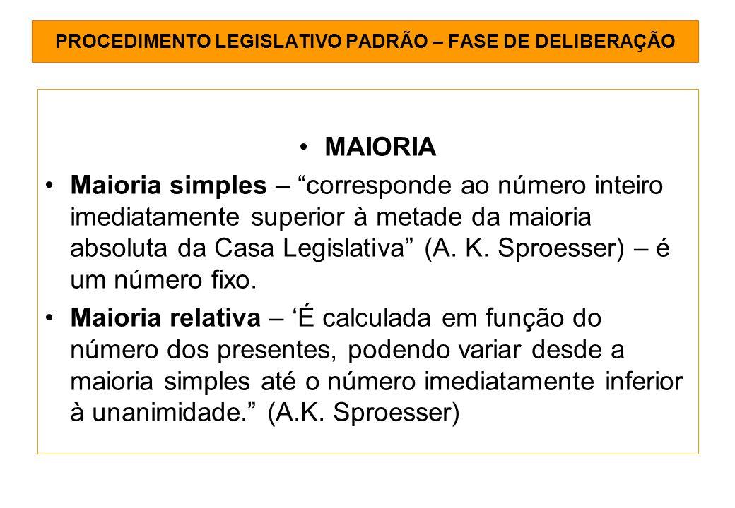 PROCEDIMENTO LEGISLATIVO PADRÃO – FASE DE DELIBERAÇÃO MAIORIA Maioria simples – corresponde ao número inteiro imediatamente superior à metade da maioria absoluta da Casa Legislativa (A.
