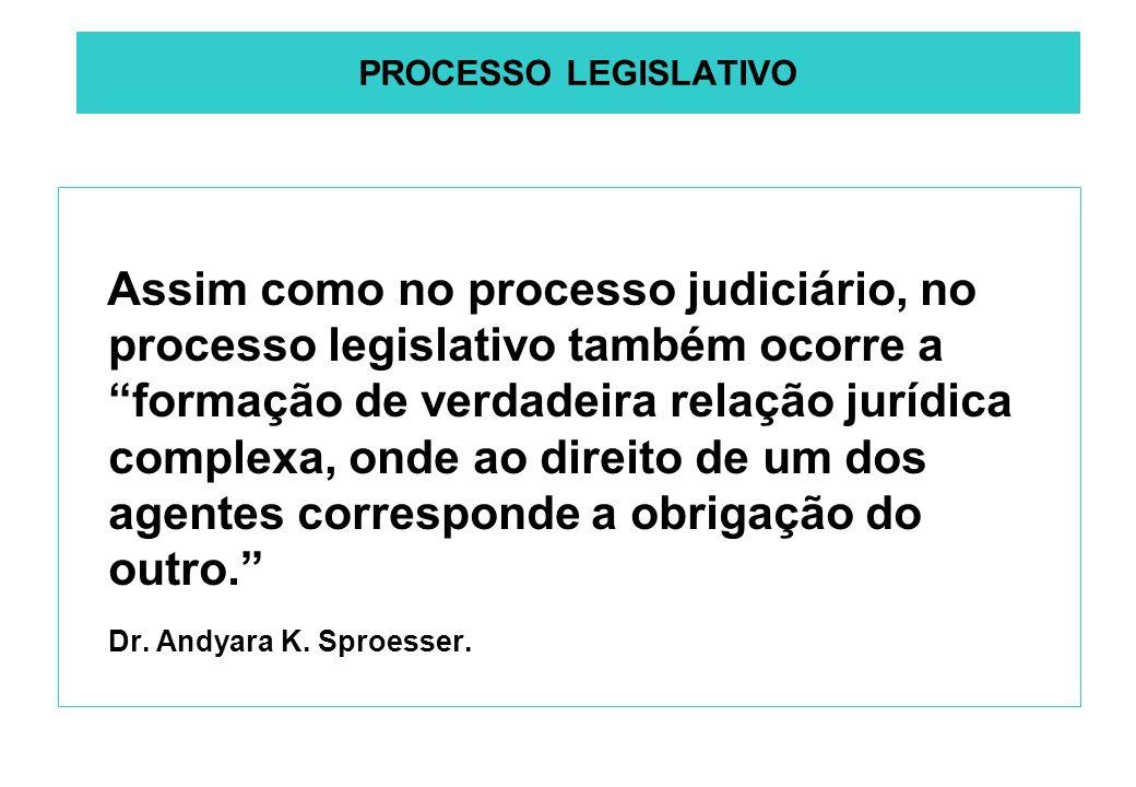 PROCESSO LEGISLATIVO Assim como no processo judiciário, no processo legislativo também ocorre a formação de verdadeira relação jurídica complexa, onde ao direito de um dos agentes corresponde a obrigação do outro.
