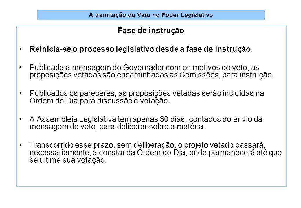 A tramitação do Veto no Poder Legislativo Fase de instrução Reinicia-se o processo legislativo desde a fase de instrução.
