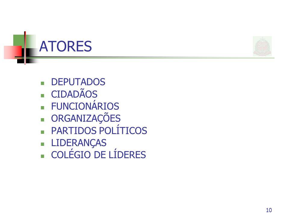 11 DESAFIOS NECESSIDADE DE TEMPO PARA CONSTRUIR O CONSENSO VERSUS EXIGÊNCIA DE RAPIDEZ PELA SOCIEDADE CULTURA AUTORITÁRIA VERSUS EXIGÊNCIA DE ADMITIR O CONTRADITÓRIO E O DIFERENTE CRESCENTE COMPLEXIDADE DAS AÇÕES EM POLÍTICAS PÚBLICAS VERSUS ASSIMETRIA DE INFORMAÇÕES
