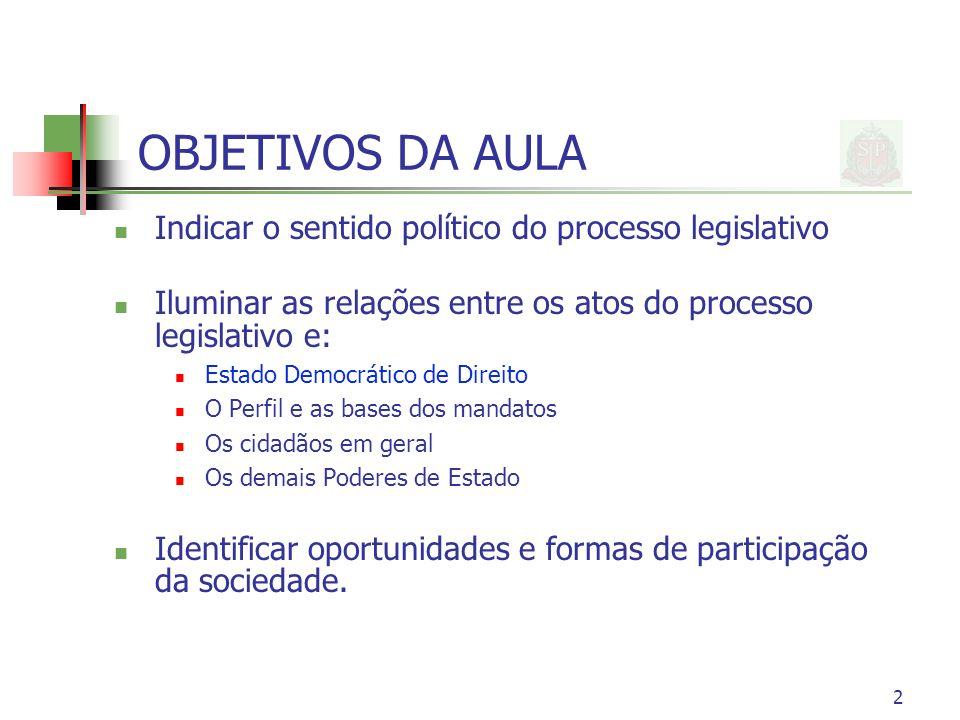 3 PROCESSO LEGISLATIVO É Conjunto de atos realizados pela Assembléia, visando a elaboração das leis de forma democrática, ordenados conforme as regras definidas em acordo pelas partes da sociedade, representadas, proporcionalmente, através do processo eleitoral e expressas na Constituição e no Regimento Interno.