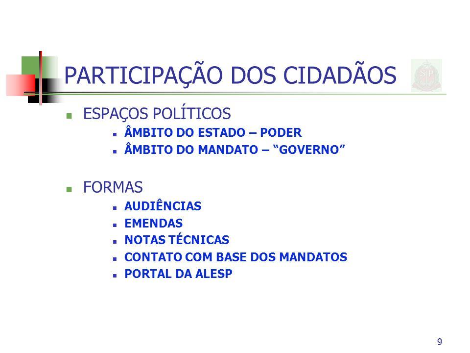 10 ATORES DEPUTADOS CIDADÃOS FUNCIONÁRIOS ORGANIZAÇÕES PARTIDOS POLÍTICOS LIDERANÇAS COLÉGIO DE LÍDERES