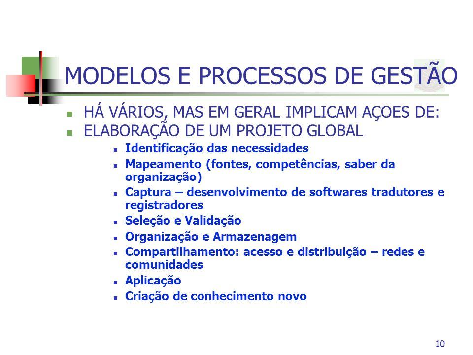 10 MODELOS E PROCESSOS DE GESTÃO HÁ VÁRIOS, MAS EM GERAL IMPLICAM AÇOES DE: ELABORAÇÃO DE UM PROJETO GLOBAL Identificação das necessidades Mapeamento