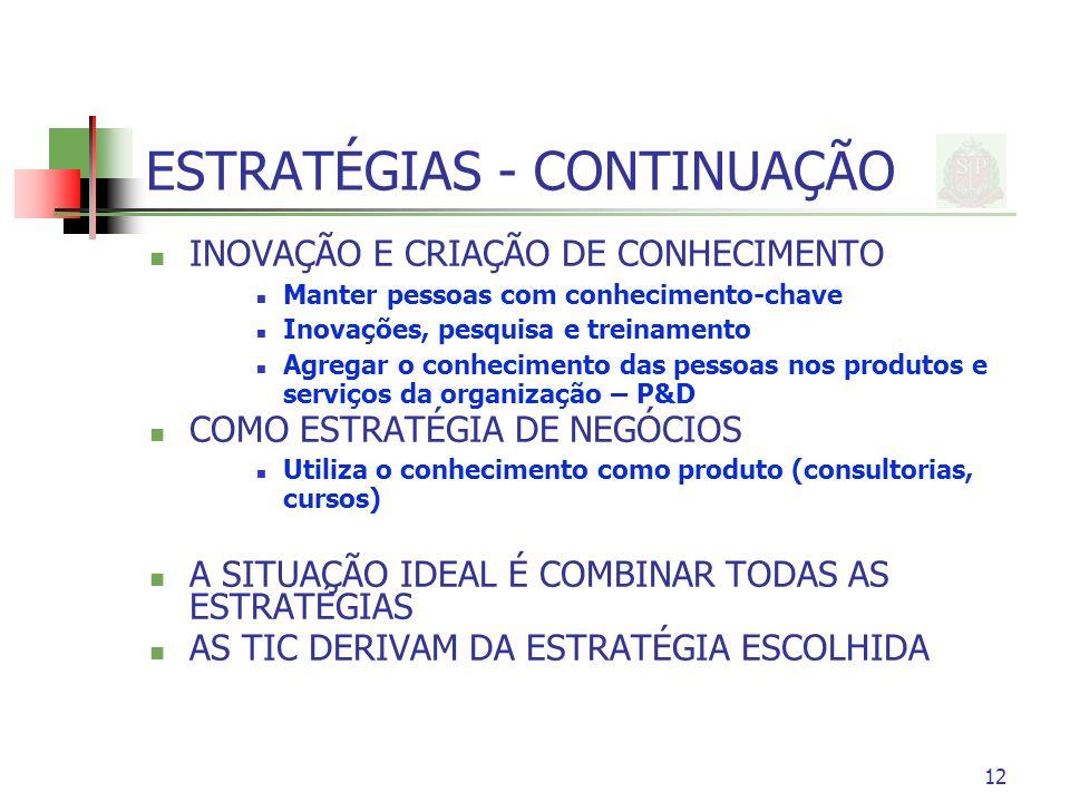 12 ESTRATÉGIAS - CONTINUAÇÃO INOVAÇÃO E CRIAÇÃO DE CONHECIMENTO Manter pessoas com conhecimento-chave Inovações, pesquisa e treinamento Agregar o conhecimento das pessoas nos produtos e serviços da organização – P&D COMO ESTRATÉGIA DE NEGÓCIOS Utiliza o conhecimento como produto (consultorias, cursos) A SITUAÇÃO IDEAL É COMBINAR TODAS AS ESTRATÉGIAS AS TIC DERIVAM DA ESTRATÉGIA ESCOLHIDA