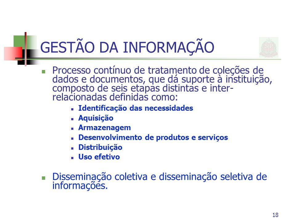 18 GESTÃO DA INFORMAÇÃO Processo contínuo de tratamento de coleções de dados e documentos, que dá suporte à instituição, composto de seis etapas disti