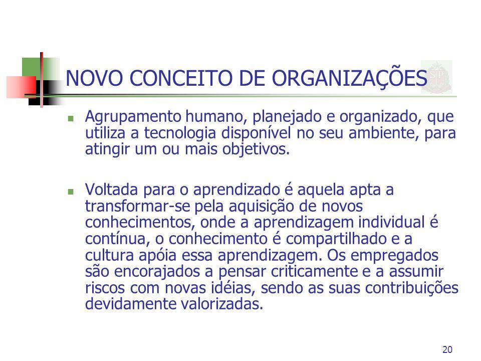 20 NOVO CONCEITO DE ORGANIZAÇÕES Agrupamento humano, planejado e organizado, que utiliza a tecnologia disponível no seu ambiente, para atingir um ou mais objetivos.