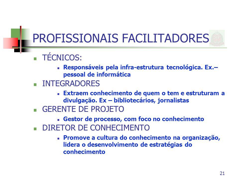 21 PROFISSIONAIS FACILITADORES TÉCNICOS: Responsáveis pela infra-estrutura tecnológica. Ex.– pessoal de informática INTEGRADORES Extraem conhecimento