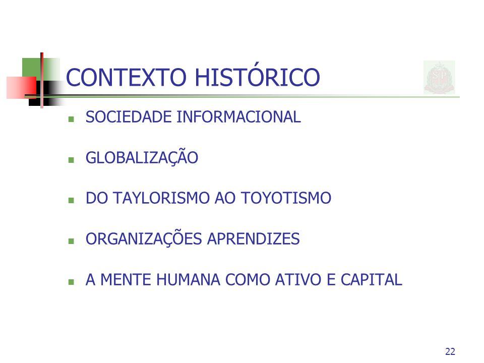 22 CONTEXTO HISTÓRICO SOCIEDADE INFORMACIONAL GLOBALIZAÇÃO DO TAYLORISMO AO TOYOTISMO ORGANIZAÇÕES APRENDIZES A MENTE HUMANA COMO ATIVO E CAPITAL