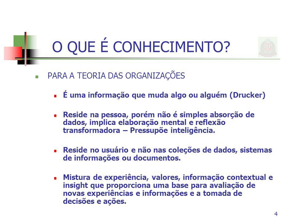 4 O QUE É CONHECIMENTO? PARA A TEORIA DAS ORGANIZAÇÕES É uma informação que muda algo ou alguém (Drucker) Reside na pessoa, porém não é simples absorç