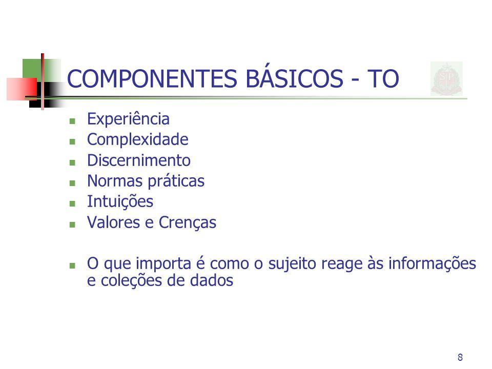 8 COMPONENTES BÁSICOS - TO Experiência Complexidade Discernimento Normas práticas Intuições Valores e Crenças O que importa é como o sujeito reage às informações e coleções de dados