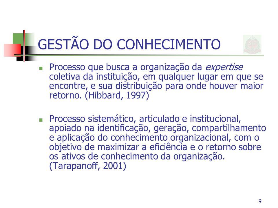 9 GESTÃO DO CONHECIMENTO Processo que busca a organização da expertise coletiva da instituição, em qualquer lugar em que se encontre, e sua distribuição para onde houver maior retorno.