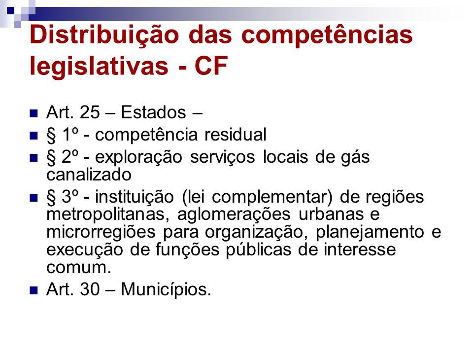 Distribuição das competências legislativas - CF Art. 25 – Estados – § 1º - competência residual § 2º - exploração serviços locais de gás canalizado §