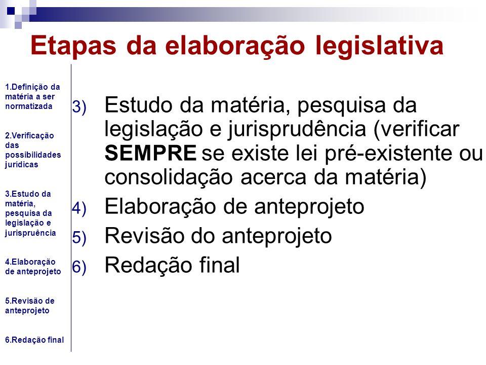 Etapas da elaboração legislativa 3) Estudo da matéria, pesquisa da legislação e jurisprudência (verificar SEMPRE se existe lei pré-existente ou consol