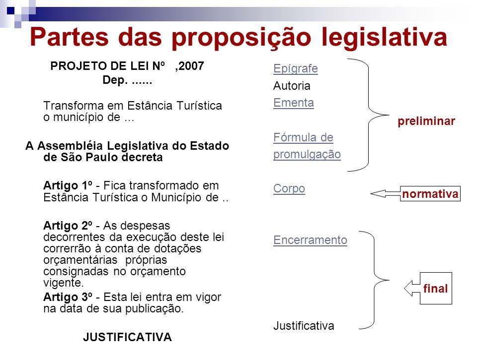Partes das proposição legislativa PROJETO DE LEI Nº,2007 Dep....... Transforma em Estância Turística o município de... A Assembléia Legislativa do Est