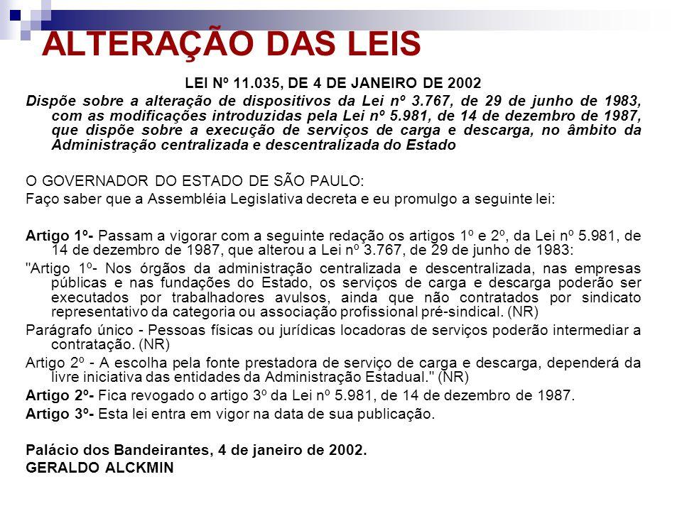 ALTERAÇÃO DAS LEIS LEI Nº 11.035, DE 4 DE JANEIRO DE 2002 Dispõe sobre a alteração de dispositivos da Lei nº 3.767, de 29 de junho de 1983, com as mod