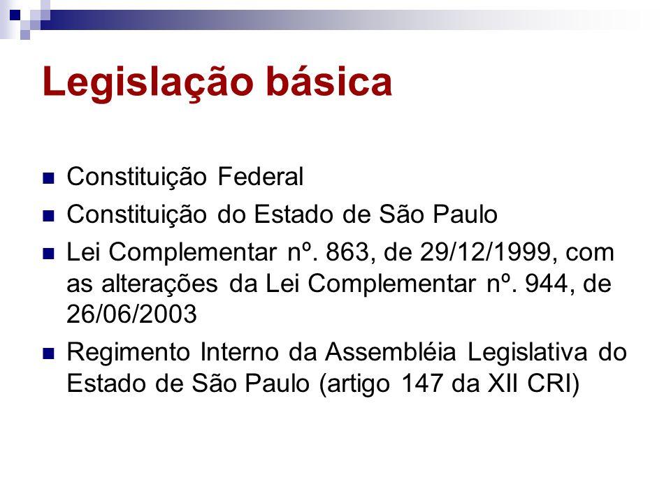 Legislação básica Constituição Federal Constituição do Estado de São Paulo Lei Complementar nº. 863, de 29/12/1999, com as alterações da Lei Complemen