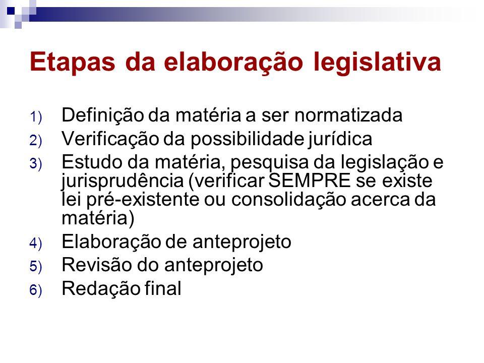 Etapas da elaboração legislativa 1) Definição da matéria a ser normatizada 2) Verificação da possibilidade jurídica 3) Estudo da matéria, pesquisa da