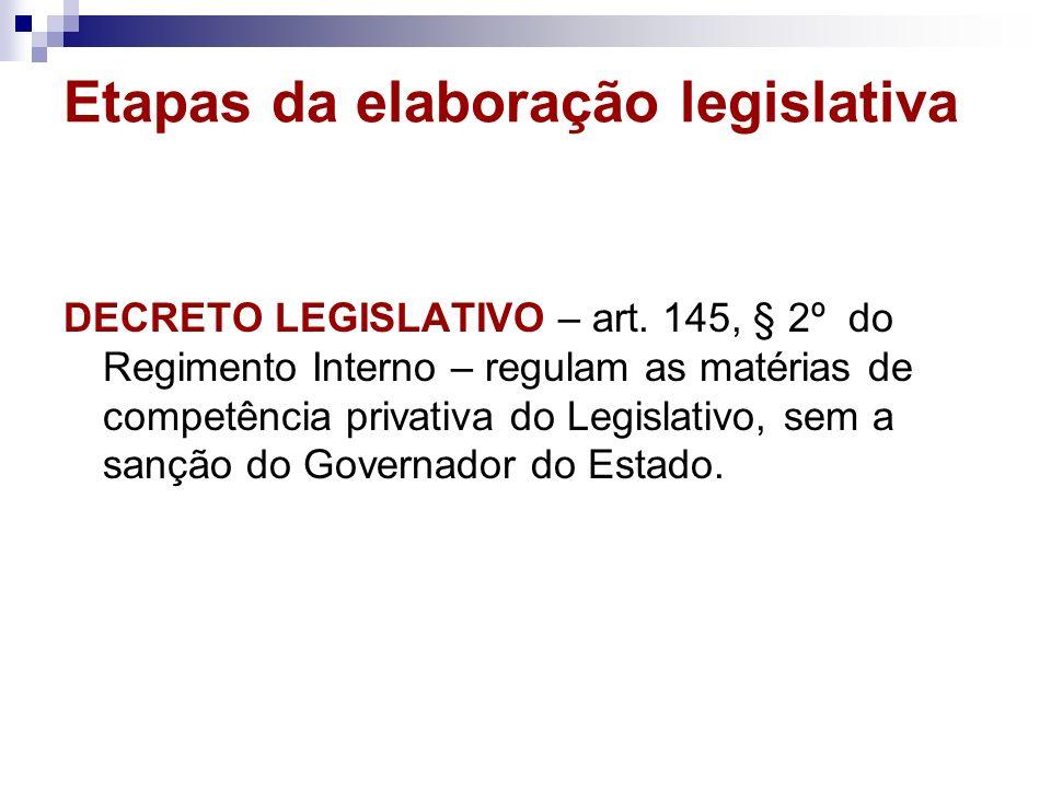 Etapas da elaboração legislativa RESOLUÇÃO – art.