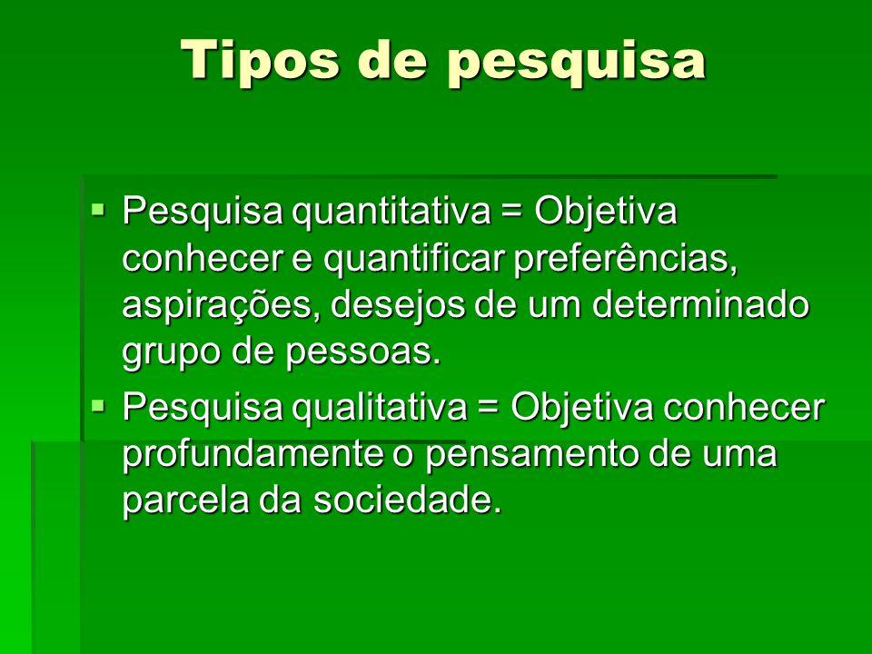 Tipos de pesquisa Pesquisa quantitativa = Objetiva conhecer e quantificar preferências, aspirações, desejos de um determinado grupo de pessoas. Pesqui