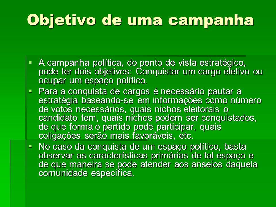 Objetivo de uma campanha A campanha política, do ponto de vista estratégico, pode ter dois objetivos: Conquistar um cargo eletivo ou ocupar um espaço