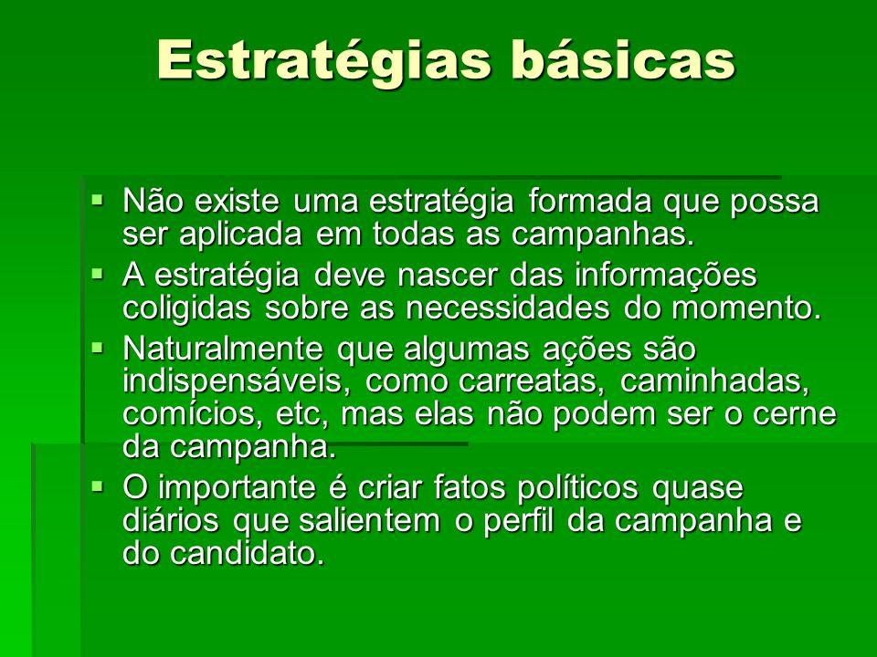 Estratégias básicas Não existe uma estratégia formada que possa ser aplicada em todas as campanhas. Não existe uma estratégia formada que possa ser ap