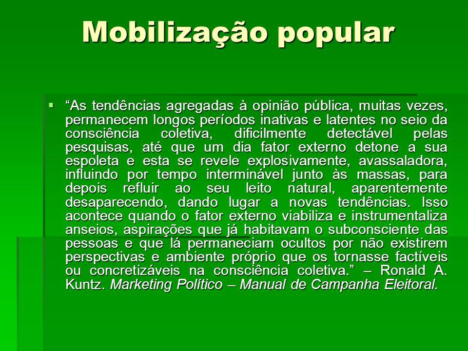 Mobilização popular As tendências agregadas à opinião pública, muitas vezes, permanecem longos períodos inativas e latentes no seio da consciência col